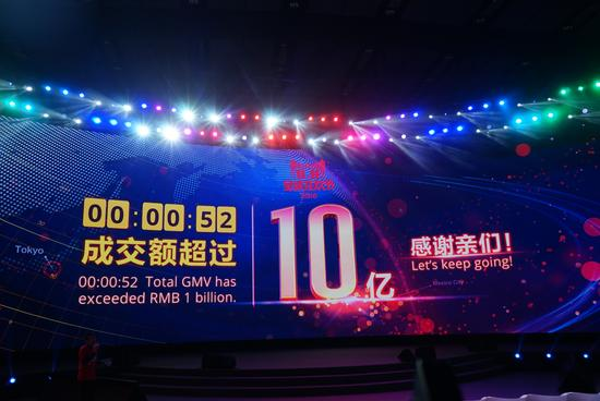Alibaba Smashes Singles Day Record, Earns 36 Billion RMB in 1 Hour