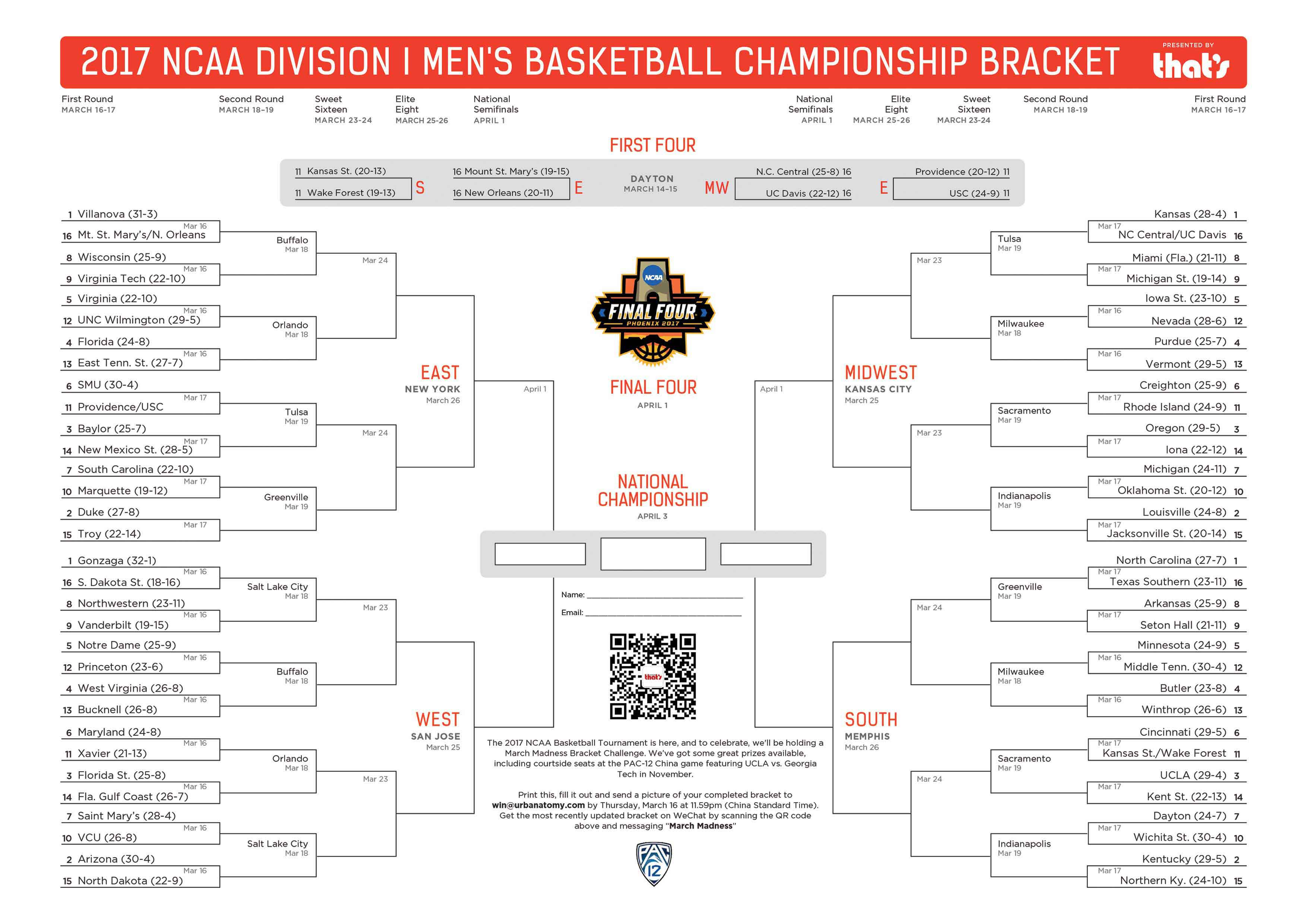 Enter That S Shanghai S March Madness Bracket Challenge