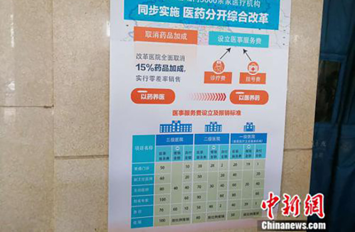 Beijing Hospital Patients to Pay Less for Drugs, More for Services