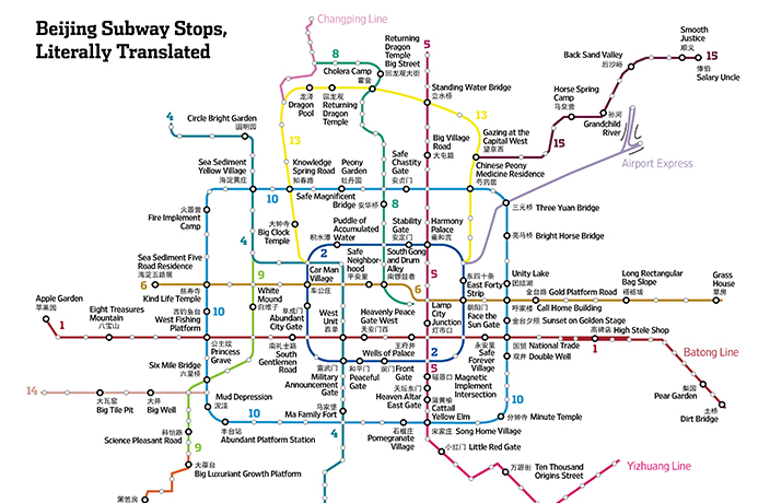These Translations Of Beijing S Subway Stops Are Fascinating And