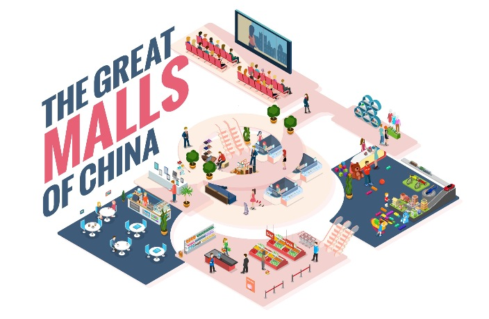 The Great Malls of China