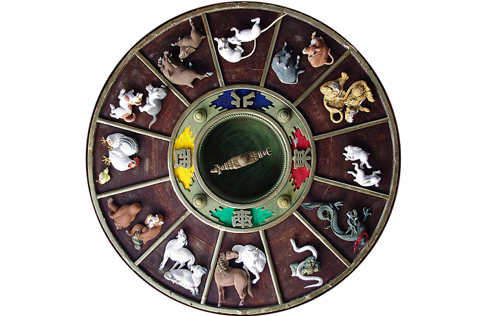 QUIZ: What's Your True Chinese Zodiac Animal Sign?