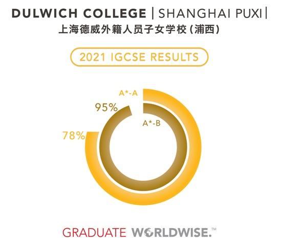 Dulwich-College-Shanghai-Puxi.jpeg