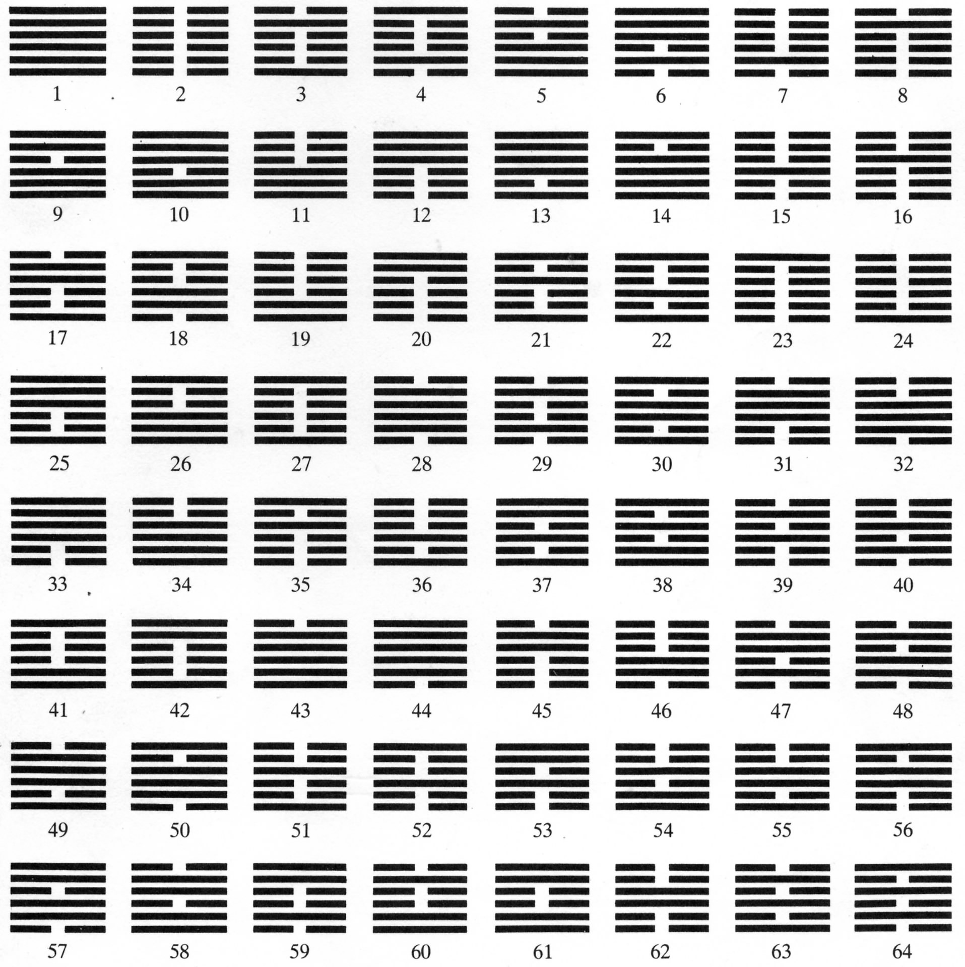 I Ching Hexagram