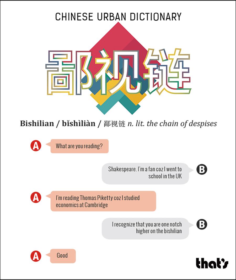 201706/chinese-urban-dictionary-full.jpg