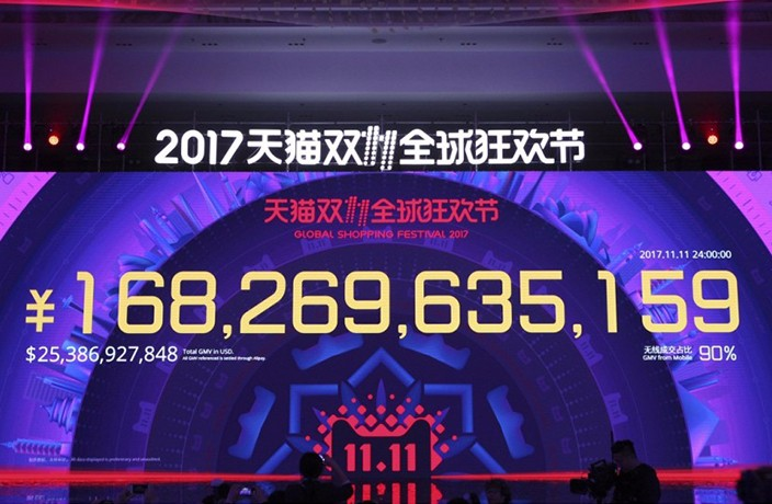 Alibaba Crushes 11/11 Records with ¥168.2 Billion in Sales on Singles Day 2017