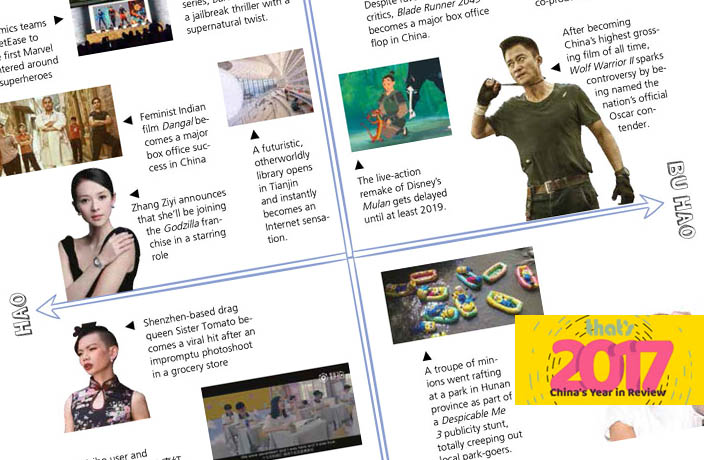The 2017 China Arts & Entertainment Approval Matrix