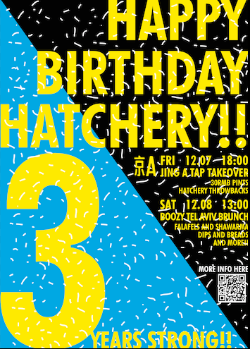 Birthday-Poster-small.png