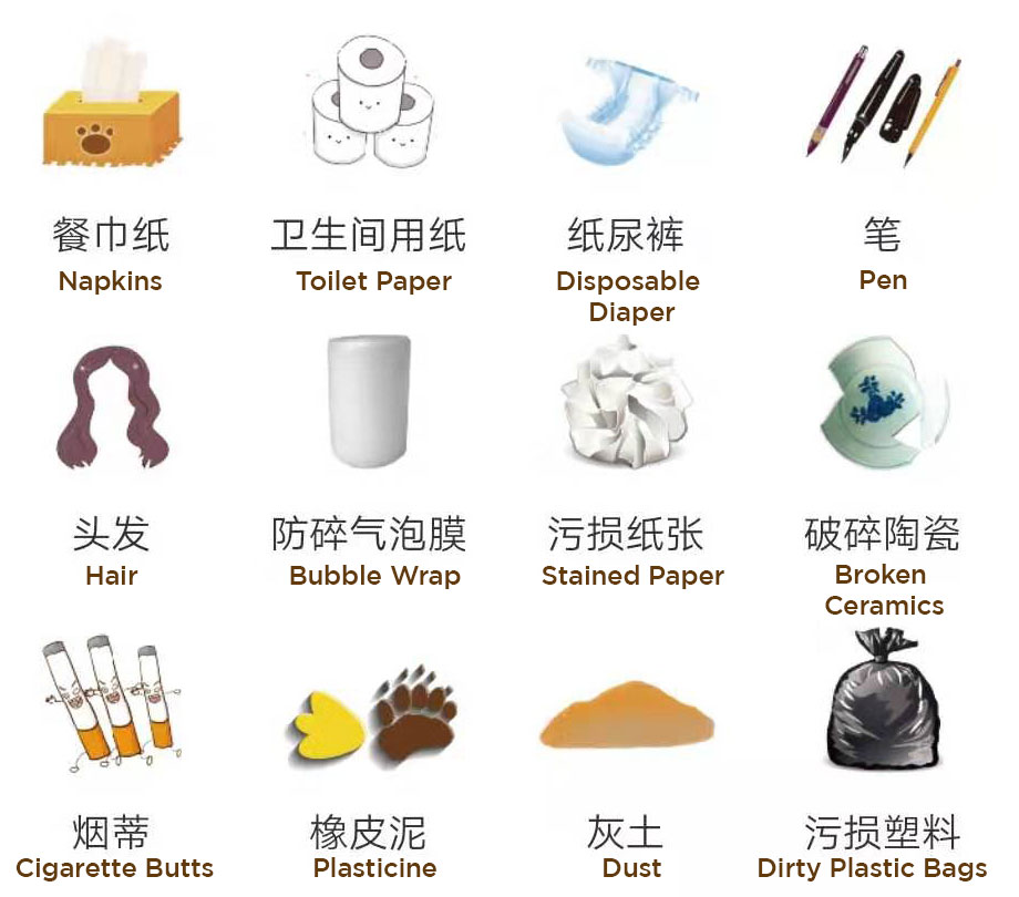 Residual waste items in China
