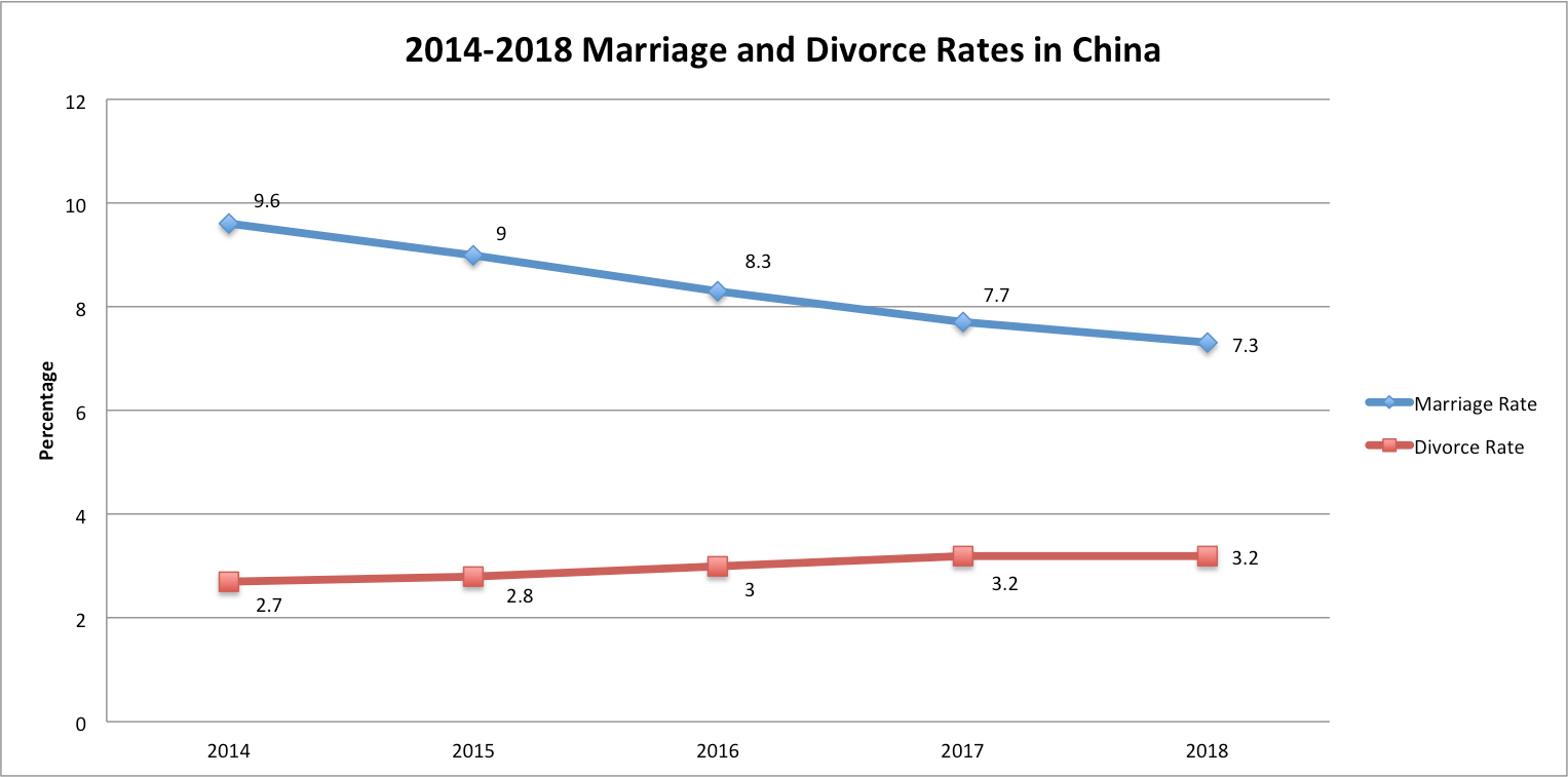 marriage-rates.jpg