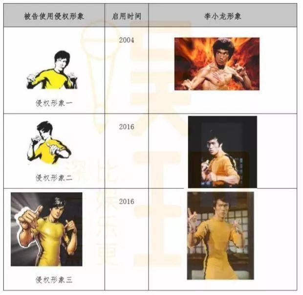 kungfu-restaurant-and-bruce-lee.jpg