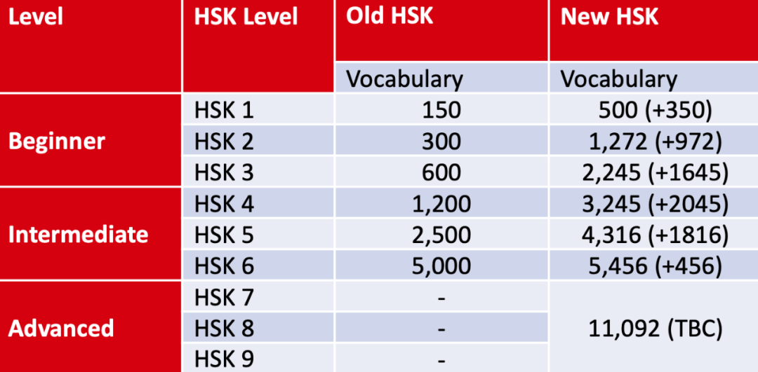 New-HSK.png
